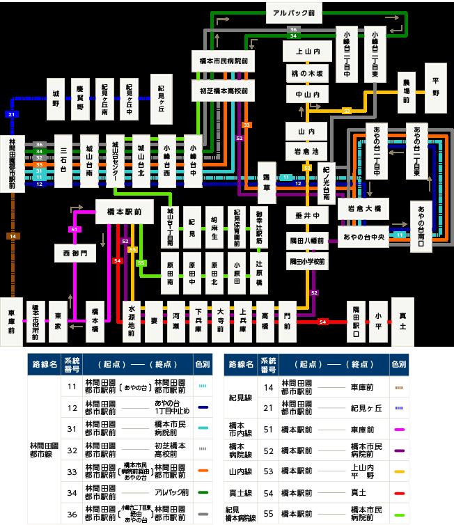 バス 表 和歌山 時刻